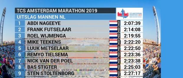 Roel Wijmenga pakt 3e plaats tijdens het NK Marathon